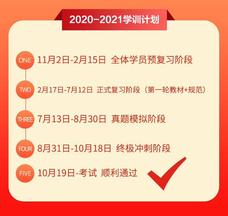 2020-2021培训班学训计划